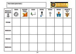 Of the simple machine sheet and locate examples of simple machines